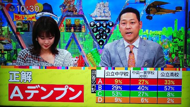 ナ ショー 力 ワイド 読解