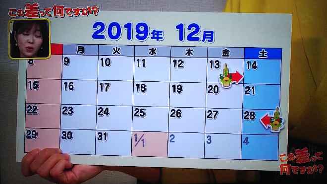 いつから いつまで 門松 正月飾り2020門松を出すのはいつからいつまで?飾り方は?