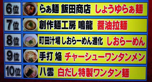 総 秋田 選挙 ラーメン