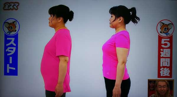 お腹周りの脂肪を落とす1週間【即効 ...